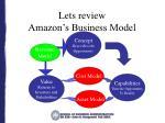 lets review amazon s business model