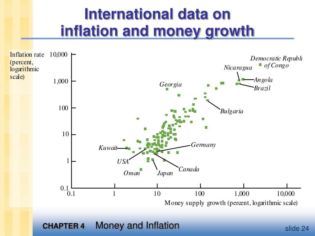 International data on