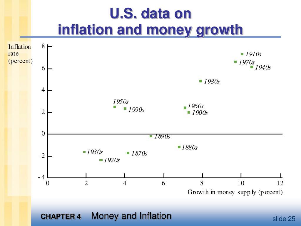 U.S. data on
