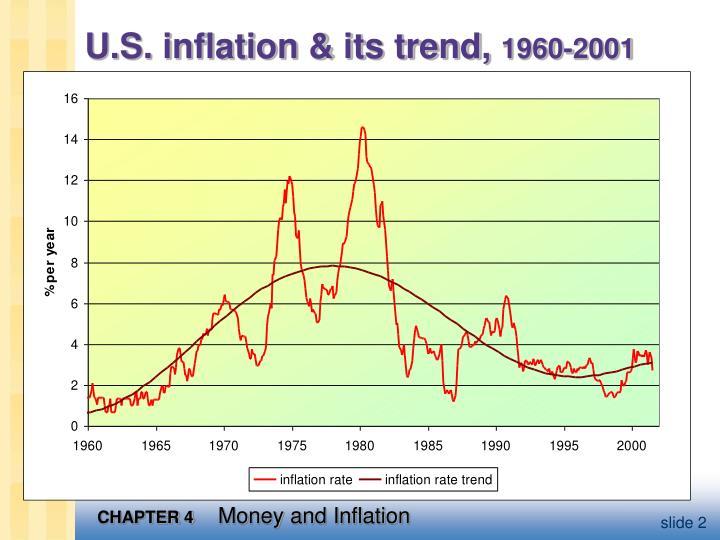 U s inflation its trend 1960 2001