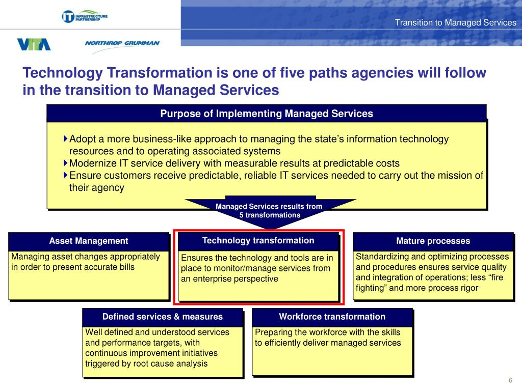 Technology Transformation is one of five paths agencies will follow in the transition to Managed Services
