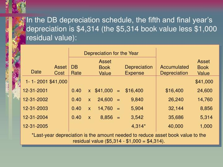In the DB depreciation schedule, the fifth and final year's depreciation is $4,314 (the $5,314 book value less $1,000 residual value):