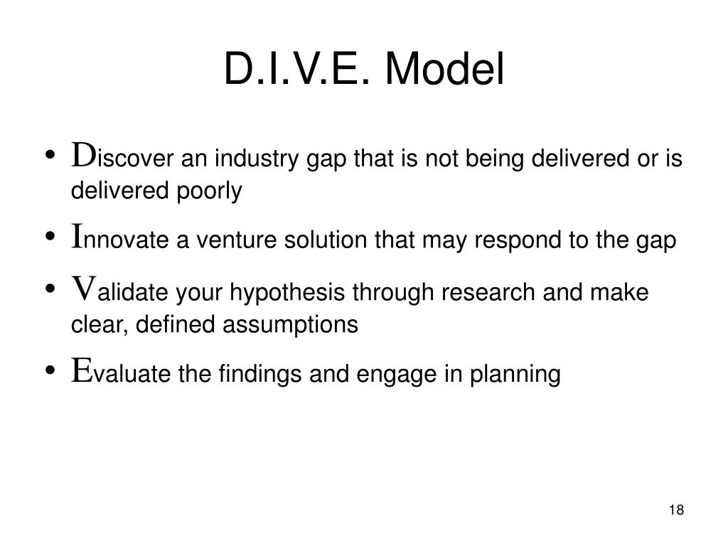 D.I.V.E. Model