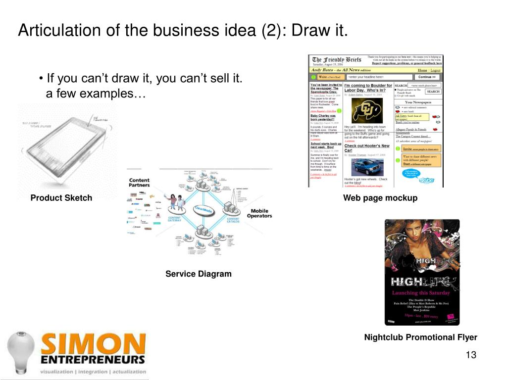 Articulation of the business idea (2): Draw it.