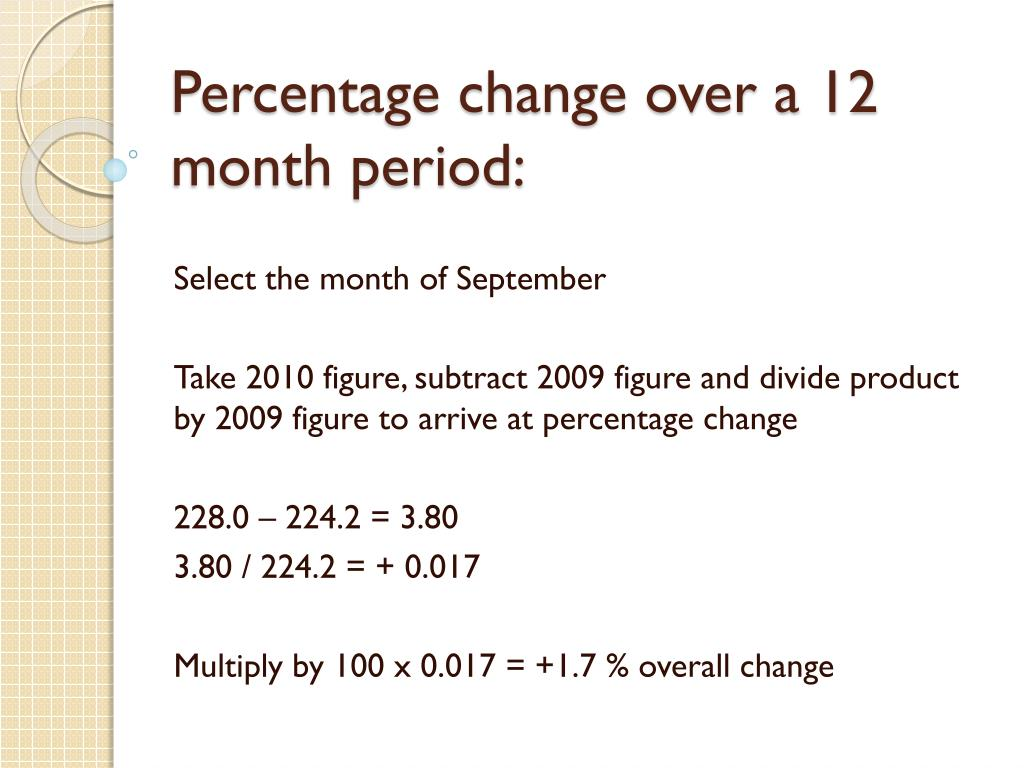 Percentage change over a 12 month period: