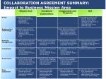 collaboration agreement summary impact to business mission area