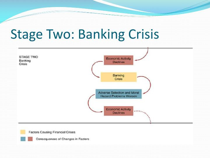 Stage Two: Banking Crisis