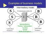 examples of business models35