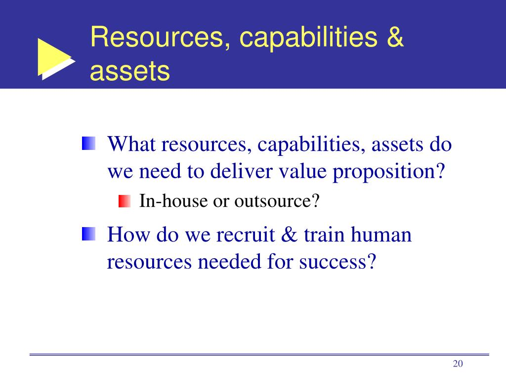 Resources, capabilities & assets