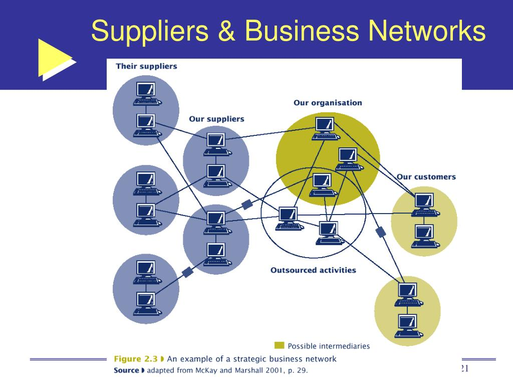 Suppliers & Business Networks