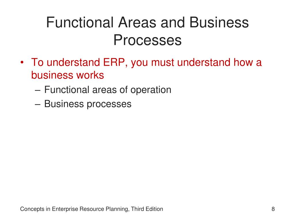 Functional Areas and Business Processes