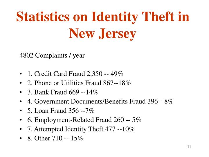 Statistics on Identity Theft in New Jersey