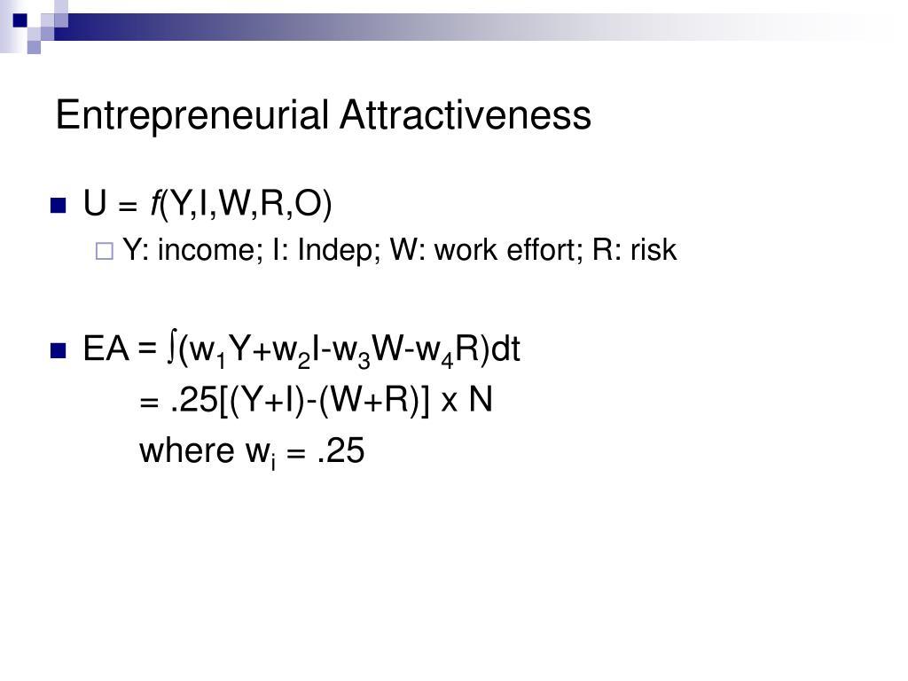 Entrepreneurial Attractiveness