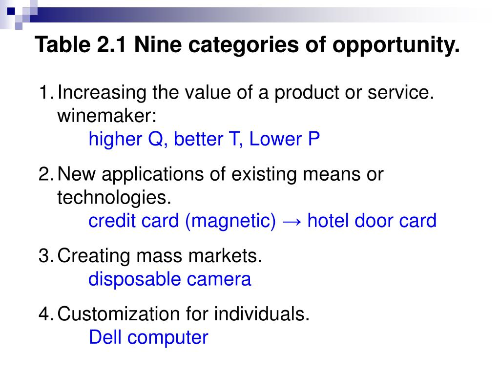 Table 2.1 Nine categories of opportunity.