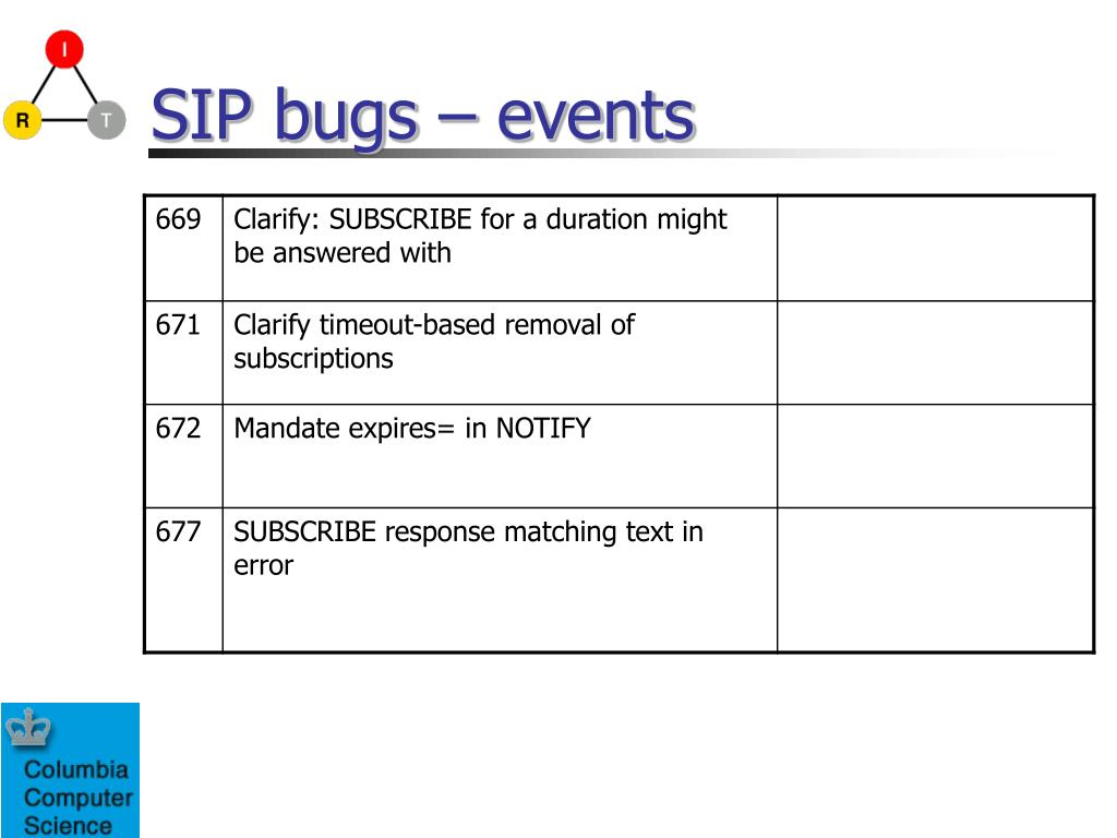 SIP bugs – events