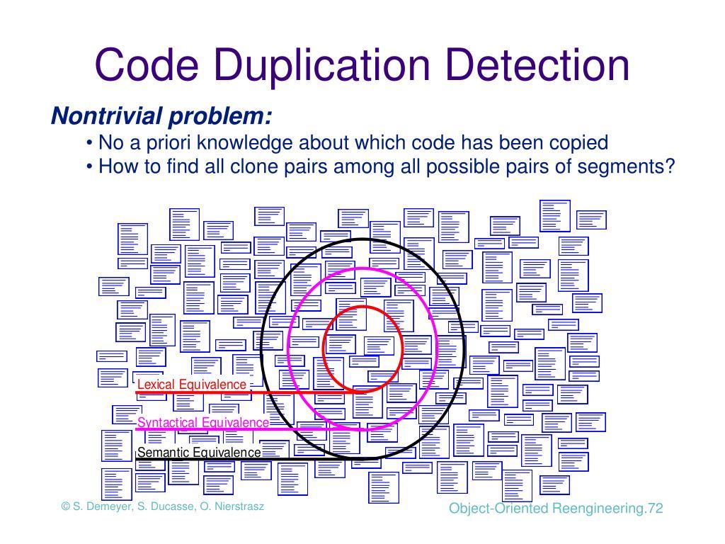 Code Duplication Detection