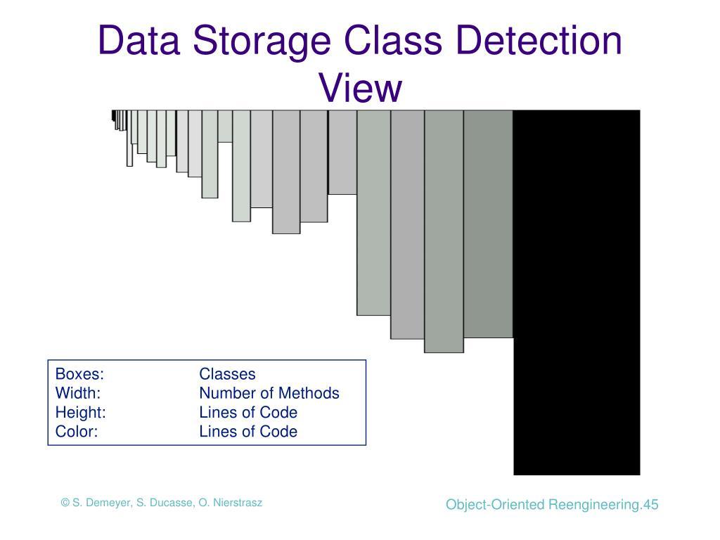 Data Storage Class Detection View