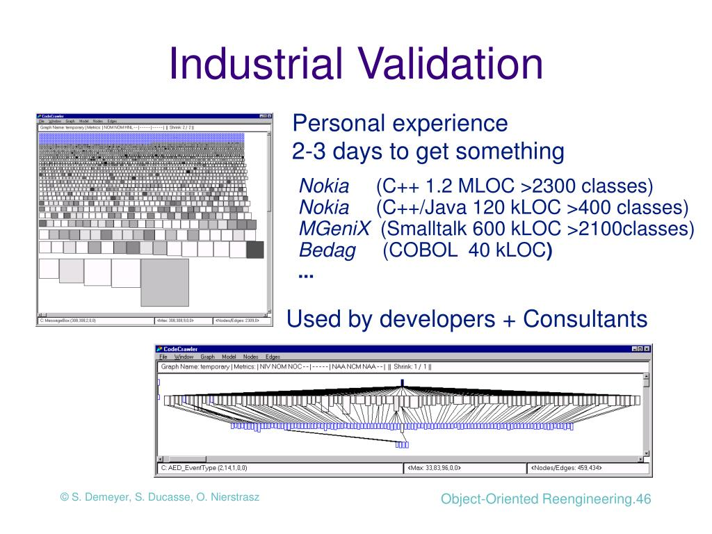 Industrial Validation