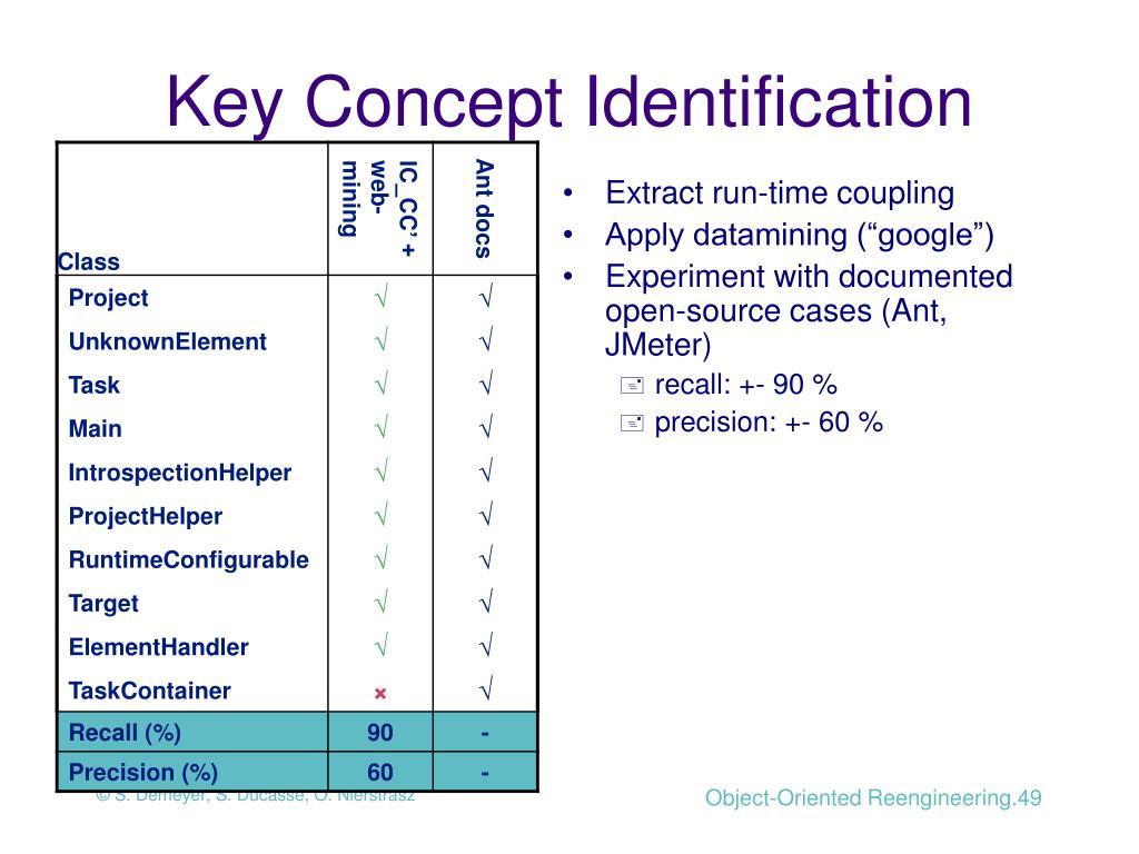 Key Concept Identification