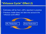 virtuous cycle effect i