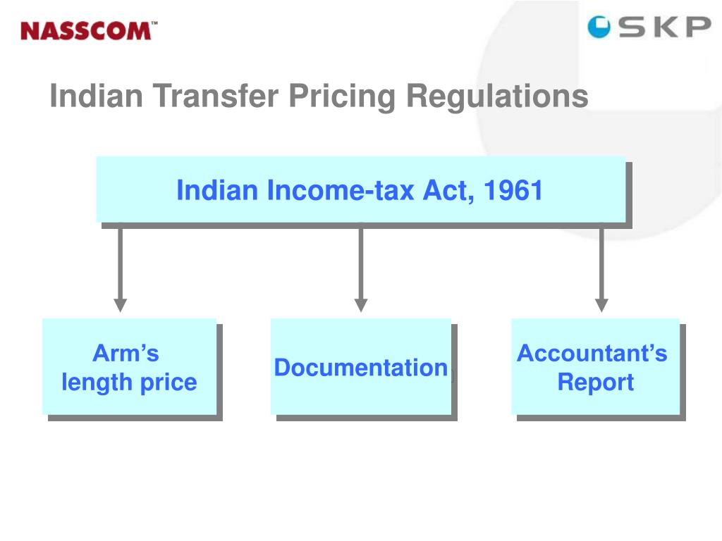 Indian Transfer Pricing Regulations