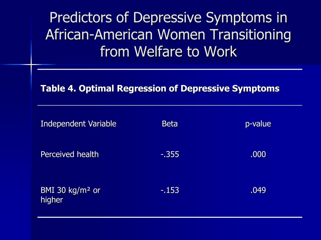 Predictors of Depressive Symptoms in African-American Women Transitioning from Welfare to Work