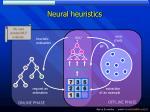 neural heuristics