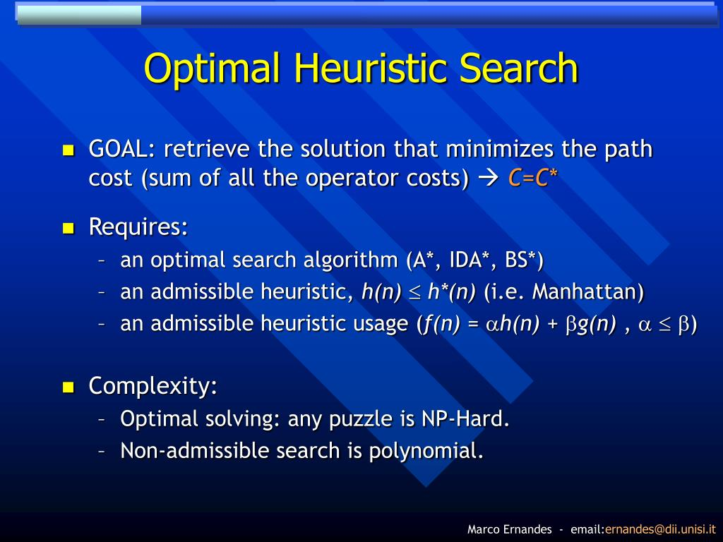 Optimal Heuristic Search
