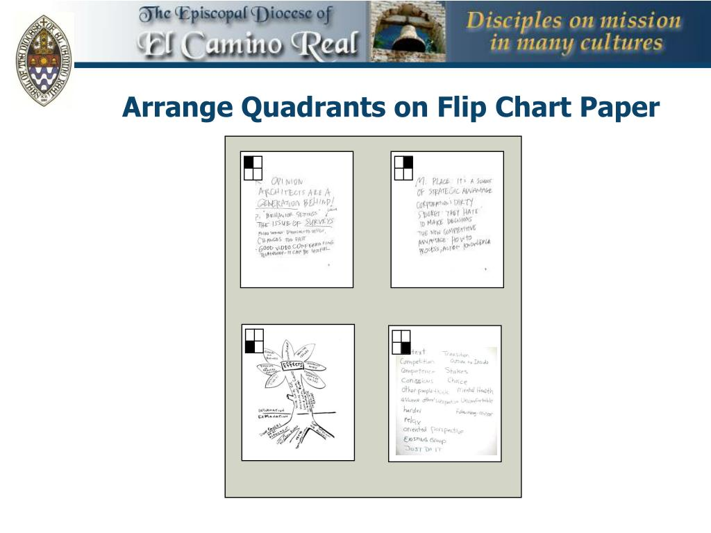 Arrange Quadrants on Flip Chart Paper