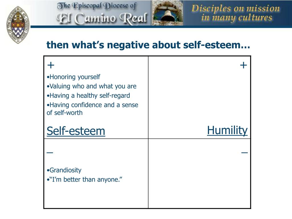 then what's negative about self-esteem…