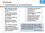 findings 1 formation composition