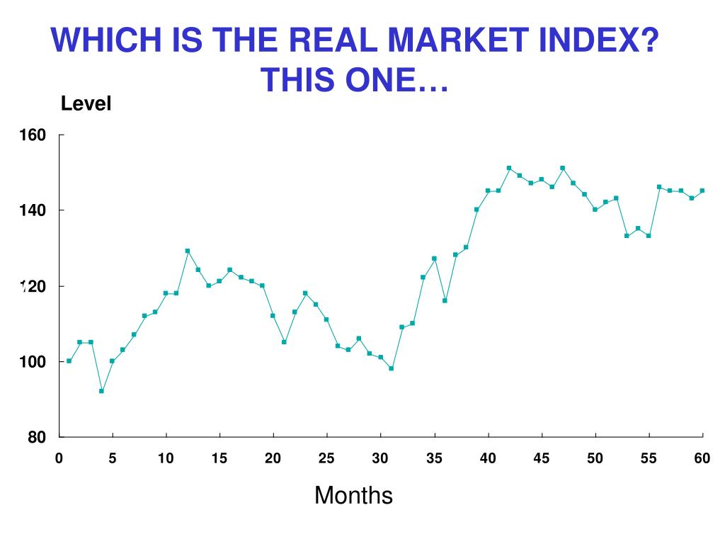 WHICH IS THE REAL MARKET INDEX?