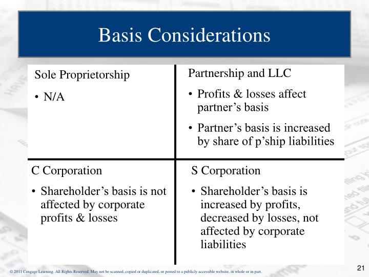 Basis Considerations