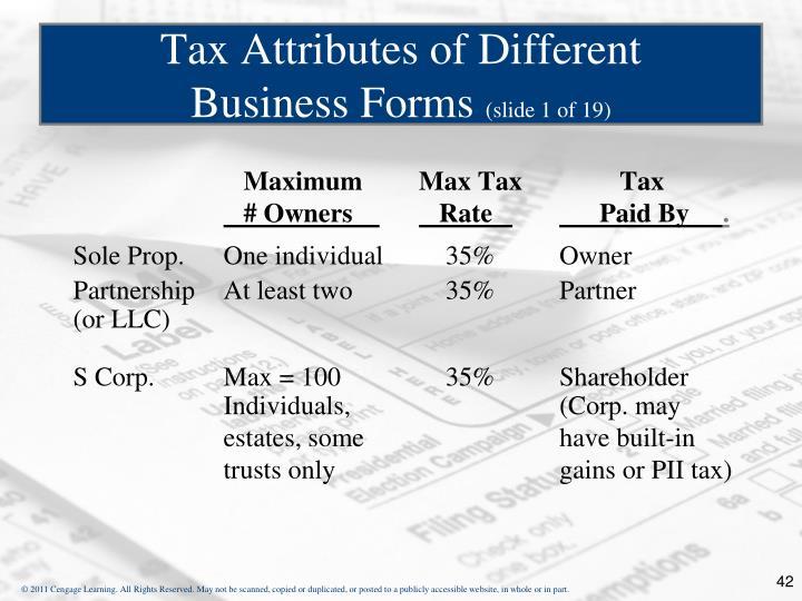 MaximumMax Tax         Tax