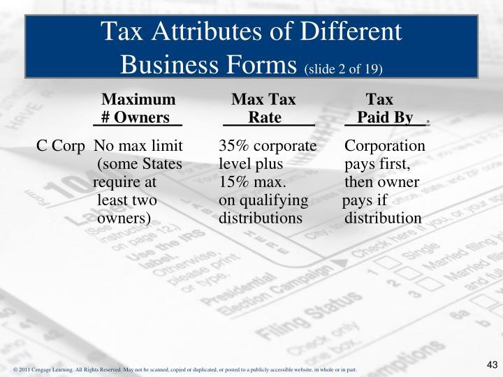 Maximum   Max Tax     Tax