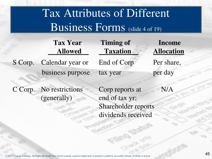 Tax Year Timing of   Income