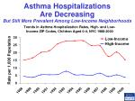 asthma hospitalizations are decreasing but still more prevalent among low income neighborhoods