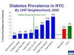 diabetes prevalence in nyc by uhf neighborhood 2002