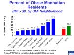 percent of obese manhattan residents bmi 30 by uhf neighborhood