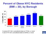 percent of obese nyc residents bmi 30 by borough