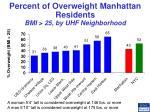 percent of overweight manhattan residents bmi 25 by uhf neighborhood