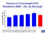 percent of overweight nyc residents bmi 25 by borough
