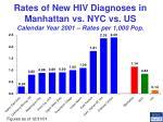 rates of new hiv diagnoses in manhattan vs nyc vs us calendar year 2001 rates per 1 000 pop