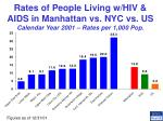 rates of people living w hiv aids in manhattan vs nyc vs us calendar year 2001 rates per 1 000 pop