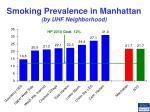 smoking prevalence in manhattan by uhf neighborhood