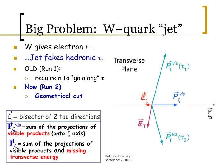 """Big Problem:  W+quark """"jet"""""""
