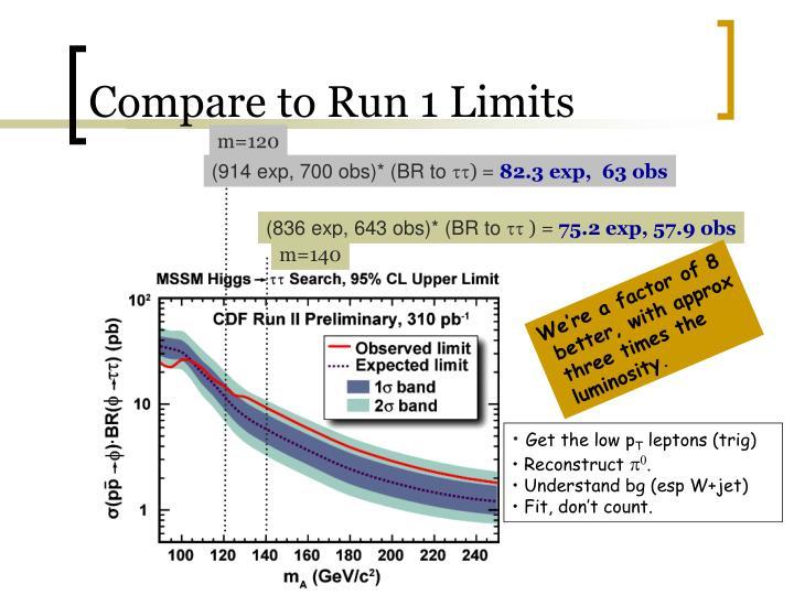 Compare to Run 1 Limits