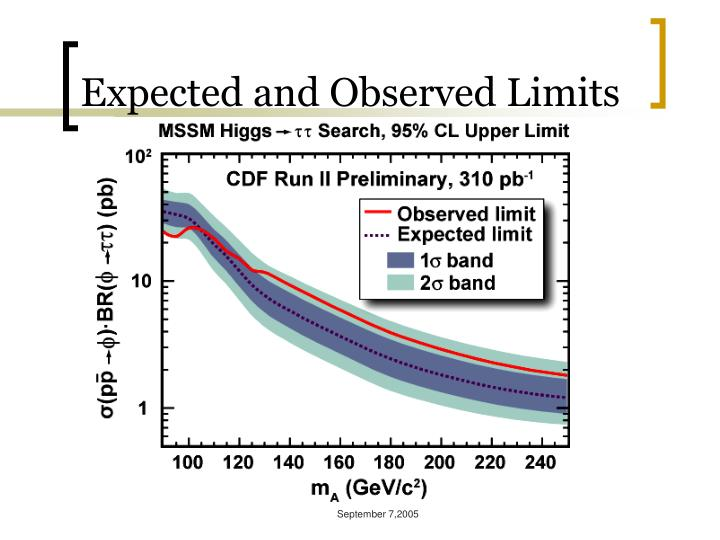Expected and Observed Limits