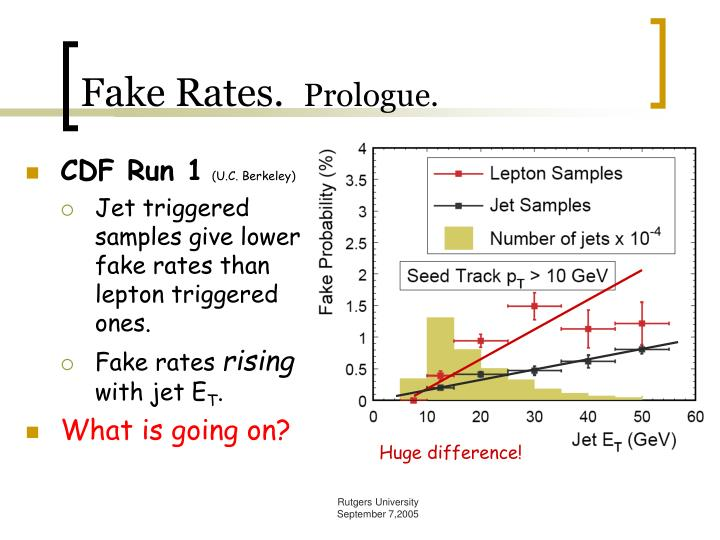 Fake Rates.