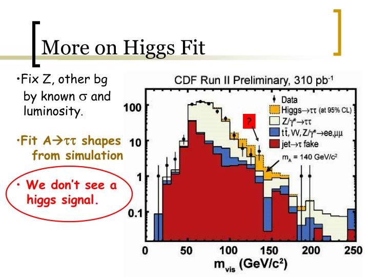 More on Higgs Fit